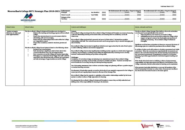 Mooroolbark College Strategic Plan : 2018-2021